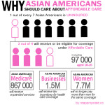 Why Asian Americans Should Celebrate Today's Supreme Court Decision on Obamacare