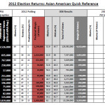 An Asian American Quick Reference for the 2012 Returns (Updated)