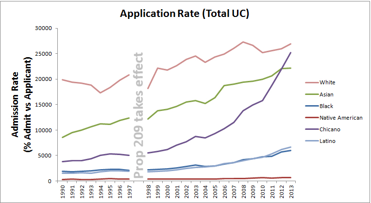 Total-UC-application