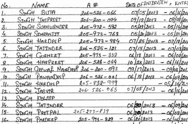 "A list of names smuggled out of an El Paso ICE detention facility shows the men, along with the dates of their ""credible fear"" interviews. Photo credit: Colorlines"