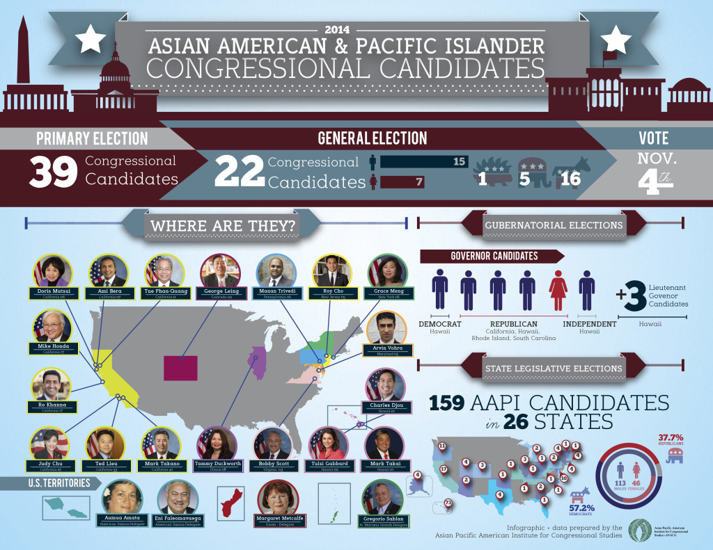 Infographic by APAICS.
