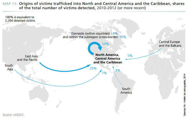 global-human-trafficking-regional-breakdown-into-America