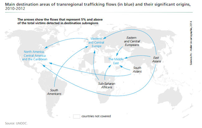 Map of inter-regional human trafficking flows, worldwide. (Photo Credit: United Nations Office of Drug and Crime)