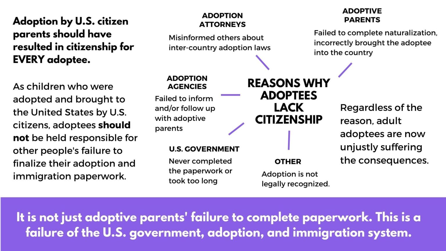 reappropriate.co: The US Immigration System is Failing a Crucial Voice: International Adoptees